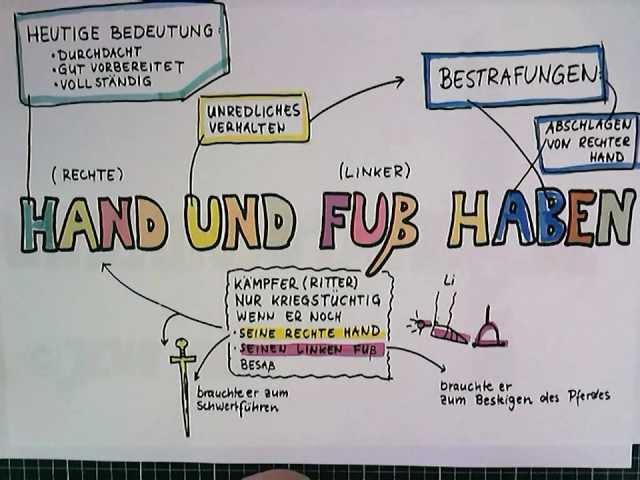 KAWA_Redewendungen_Hand-und-Fuss-haben
