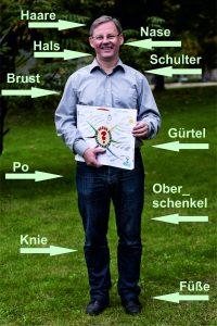 Körperliste an Jens Voigt